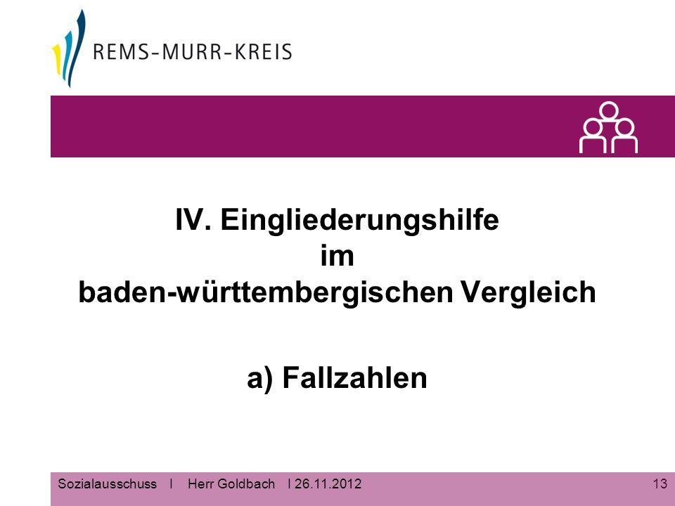 13Sozialausschuss I Herr Goldbach I 26.11.2012 IV.
