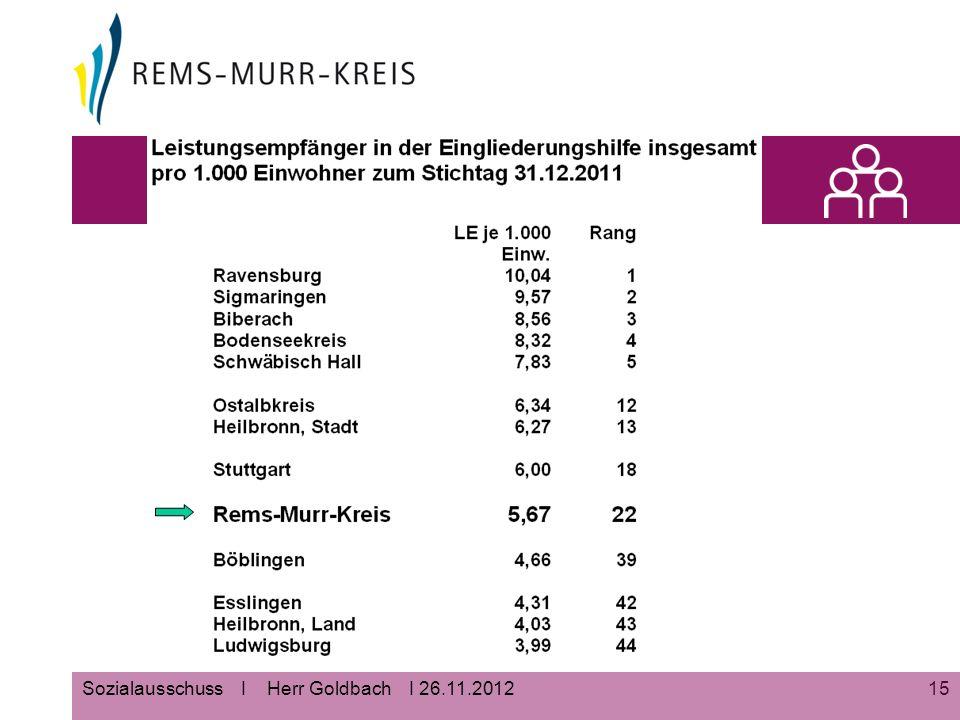 15Sozialausschuss I Herr Goldbach I 26.11.2012