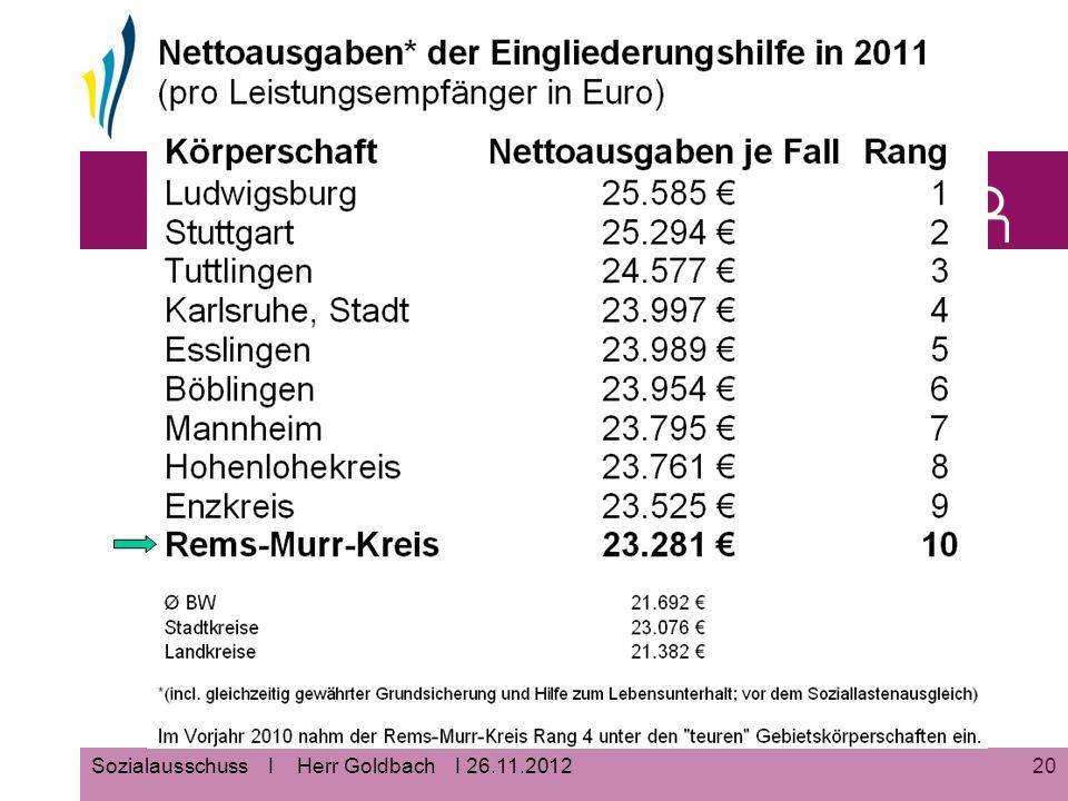 20Sozialausschuss I Herr Goldbach I 26.11.2012