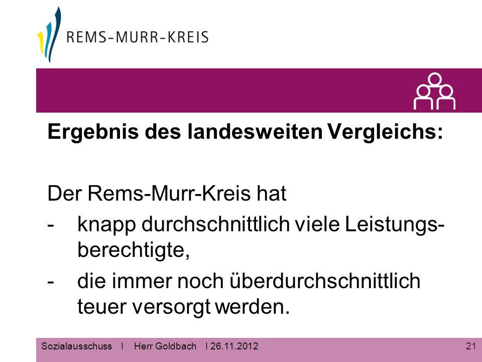 21Sozialausschuss I Herr Goldbach I 26.11.2012 Ergebnis des landesweiten Vergleichs: Der Rems-Murr-Kreis hat - knapp durchschnittlich viele Leistungs- berechtigte, - die immer noch überdurchschnittlich teuer versorgt werden.