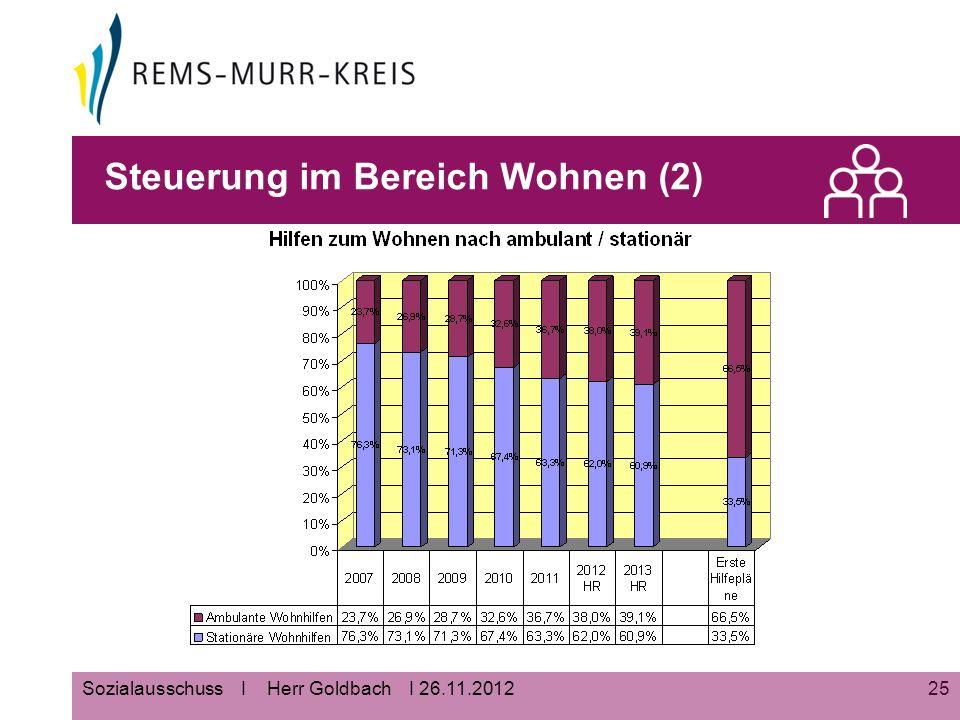 25Sozialausschuss I Herr Goldbach I 26.11.2012 Steuerung im Bereich Wohnen (2)