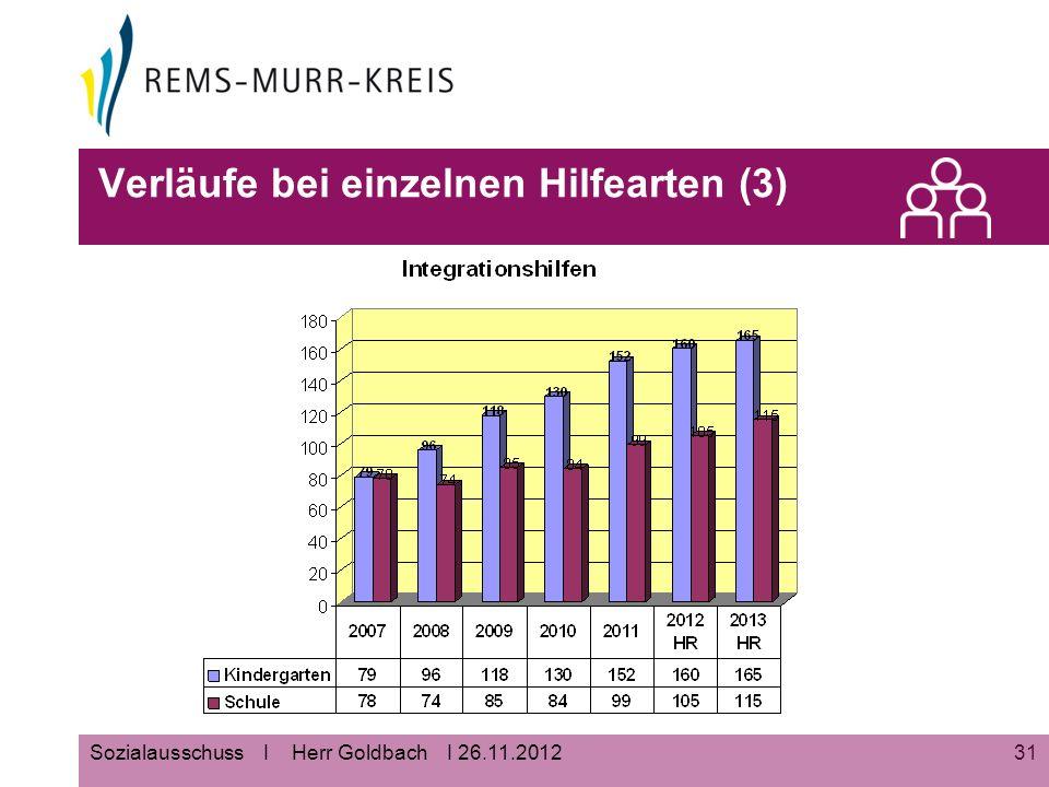 31Sozialausschuss I Herr Goldbach I 26.11.2012 Verläufe bei einzelnen Hilfearten (3)