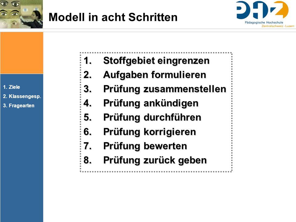 1.Ziele 2.Klassengesp. 3.Fragearten 1.Stoffgebiet eingrenzen 2.Aufgaben formulieren 3.Prüfung zusammenstellen 4.Prüfung ankündigen 5.Prüfung durchführ