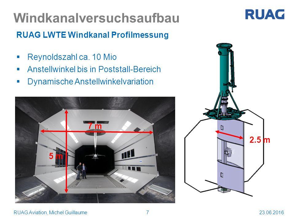 Windkanalversuchsaufbau 23.06.2016RUAG Aviation, Michel Guillaume7 RUAG LWTE Windkanal Profilmessung  Reynoldszahl ca.