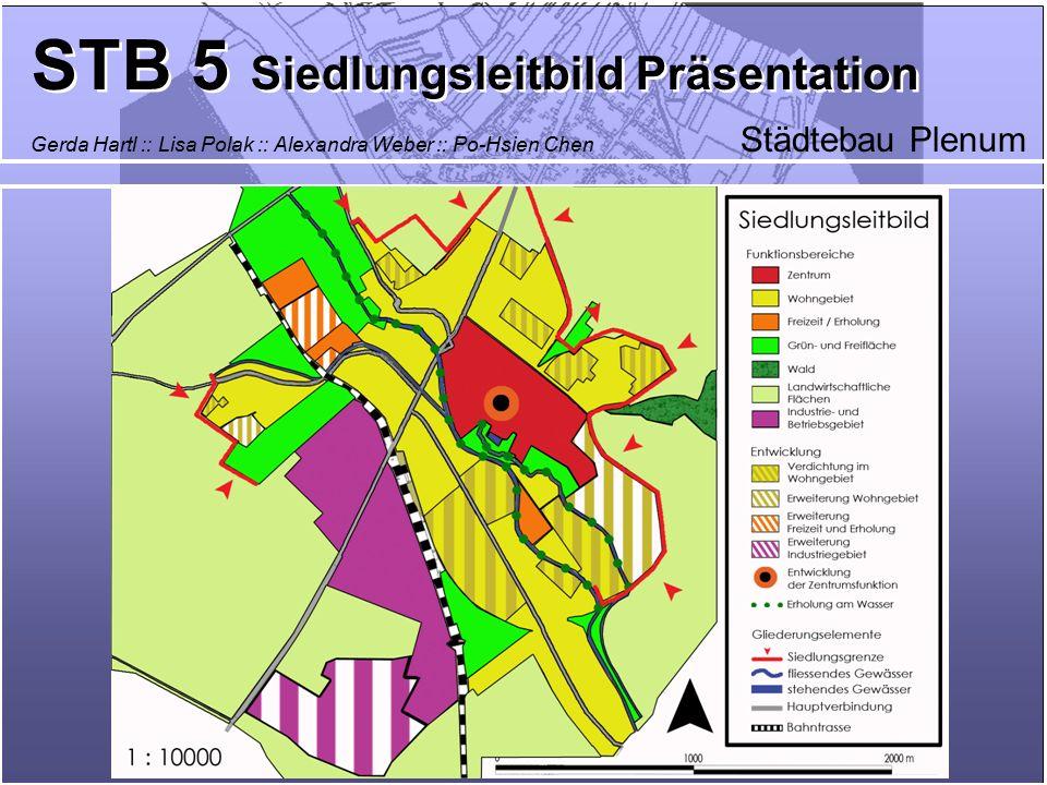 Städtebau Plenum STB 5 Siedlungsleitbild Präsentation Gerda Hartl :: Lisa Polak :: Alexandra Weber :: Po-Hsien Chen
