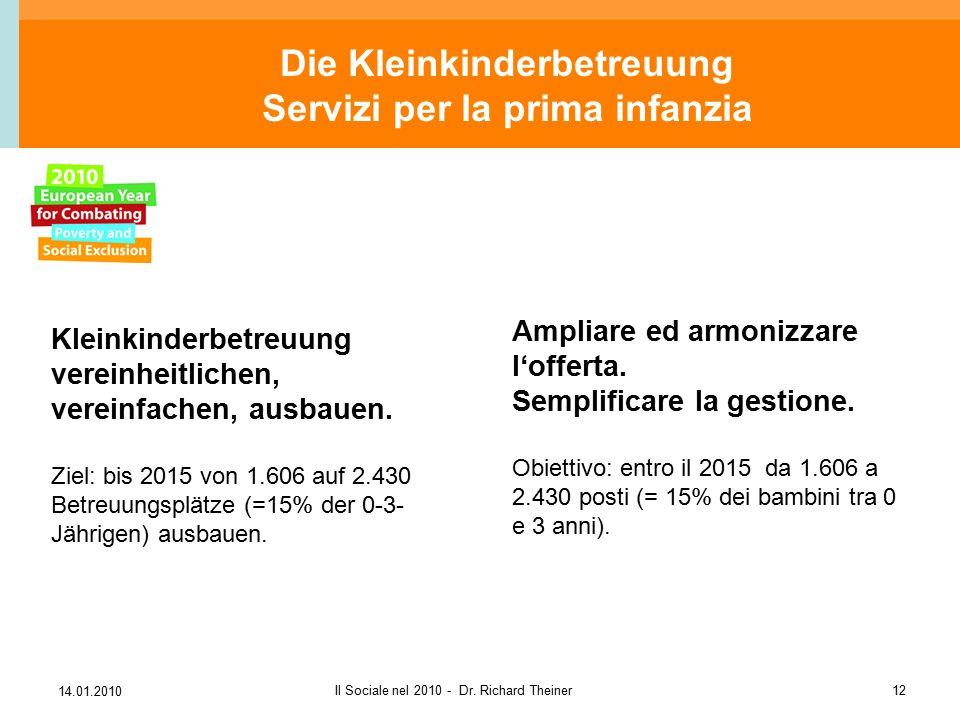 14.01.2010 Il Sociale nel 2010 - Dr. Richard Theiner12 Kleinkinderbetreuung vereinheitlichen, vereinfachen, ausbauen. Ziel: bis 2015 von 1.606 auf 2.4
