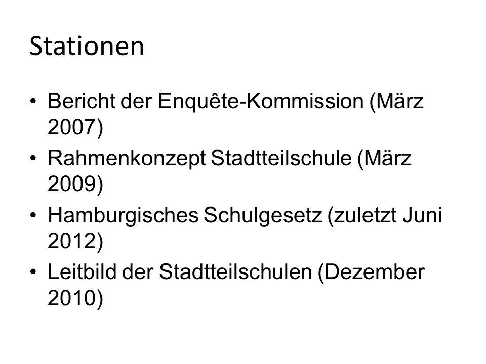 """Rückblick """"Stadtteilschule: eine Frage der Gerechtigkeit? (Norbert Maritzen, 2."""