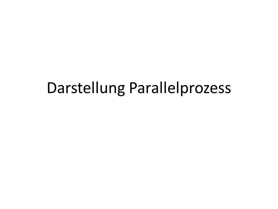 Darstellung Parallelprozess