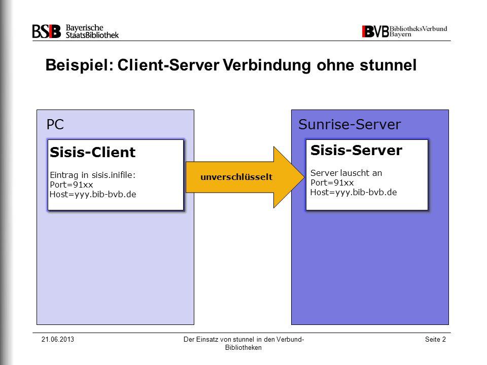 21.06.2013Der Einsatz von stunnel in den Verbund- Bibliotheken Seite 2 Beispiel: Client-Server Verbindung ohne stunnel Sunrise-Server Sisis-Client Eintrag in sisis.inifile: Port=91xx Host=yyy.bib-bvb.de Sisis-Server Server lauscht an Port=91xx Host=yyy.bib-bvb.de PC unverschlüsselt