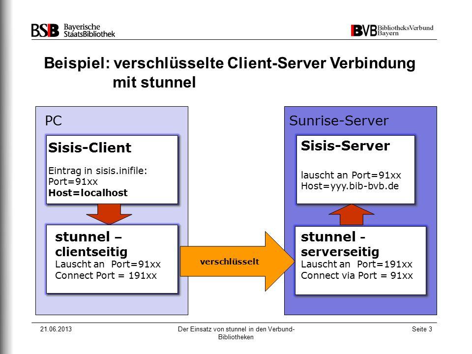 21.06.2013Der Einsatz von stunnel in den Verbund- Bibliotheken Seite 3 Beispiel: verschlüsselte Client-Server Verbindung mit stunnel Sunrise-Server Sisis-Client Eintrag in sisis.inifile: Port=91xx Host=localhost Sisis-Server lauscht an Port=91xx Host=yyy.bib-bvb.de PC verschlüsselt stunnel – clientseitig Lauscht an Port=91xx Connect Port = 191xx stunnel - serverseitig Lauscht an Port=191xx Connect via Port = 91xx