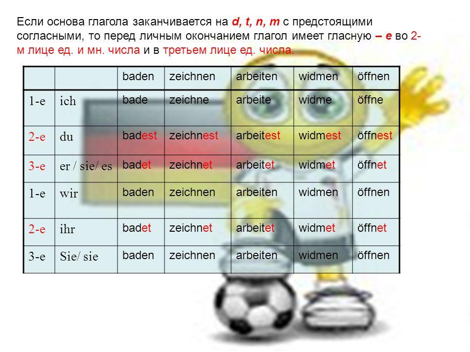 Глаголы основа которых оканчивается на s, ß ss, x утрачивают -s в окончании 2-го числа ед.