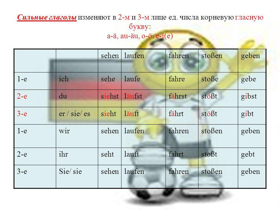 Сильные глаголы Сильные глаголы изменяют в 2-м и 3-м лице ед.