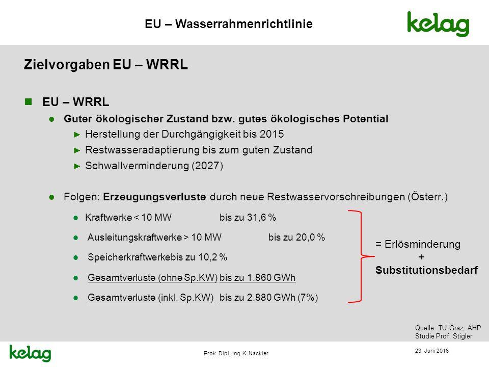 EU – Wasserrahmenrichtlinie Prok. Dipl.-Ing. K. Nackler Zielvorgaben EU – WRRL n EU – WRRL l Guter ökologischer Zustand bzw. gutes ökologisches Potent
