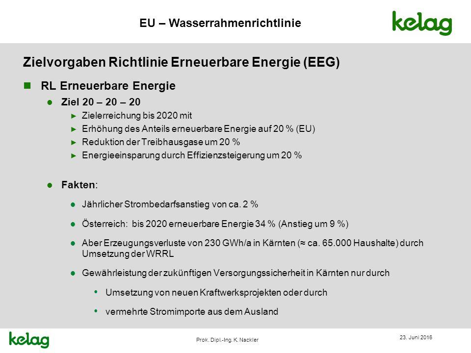 EU – Wasserrahmenrichtlinie Prok. Dipl.-Ing. K. Nackler Zielvorgaben Richtlinie Erneuerbare Energie (EEG) n RL Erneuerbare Energie l Ziel 20 – 20 – 20