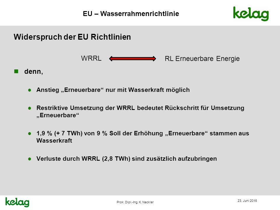 """EU – Wasserrahmenrichtlinie Prok. Dipl.-Ing. K. Nackler Widerspruch der EU Richtlinien n denn, l Anstieg """"Erneuerbare"""" nur mit Wasserkraft möglich l R"""