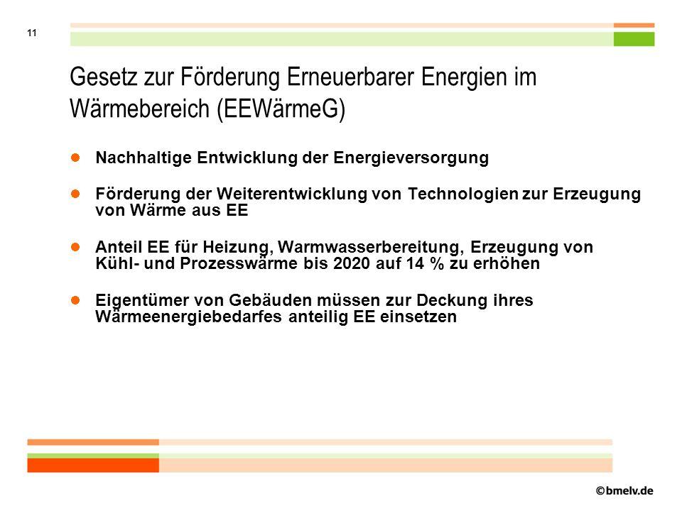 11 Gesetz zur Förderung Erneuerbarer Energien im Wärmebereich (EEWärmeG) Nachhaltige Entwicklung der Energieversorgung Förderung der Weiterentwicklung von Technologien zur Erzeugung von Wärme aus EE Anteil EE für Heizung, Warmwasserbereitung, Erzeugung von Kühl- und Prozesswärme bis 2020 auf 14 % zu erhöhen Eigentümer von Gebäuden müssen zur Deckung ihres Wärmeenergiebedarfes anteilig EE einsetzen