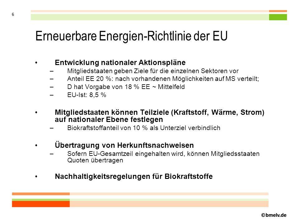 6 Erneuerbare Energien-Richtlinie der EU Entwicklung nationaler Aktionspläne –Mitgliedstaaten geben Ziele für die einzelnen Sektoren vor –Anteil EE 20 %: nach vorhandenen Möglichkeiten auf MS verteilt; –D hat Vorgabe von 18 % EE ~ Mittelfeld –EU-Ist: 8,5 % Mitgliedstaaten können Teilziele (Kraftstoff, Wärme, Strom) auf nationaler Ebene festlegen –Biokraftstoffanteil von 10 % als Unterziel verbindlich Übertragung von Herkunftsnachweisen –Sofern EU-Gesamtzeil eingehalten wird, können Mitgliedsstaaten Quoten übertragen Nachhaltigkeitsregelungen für Biokraftstoffe