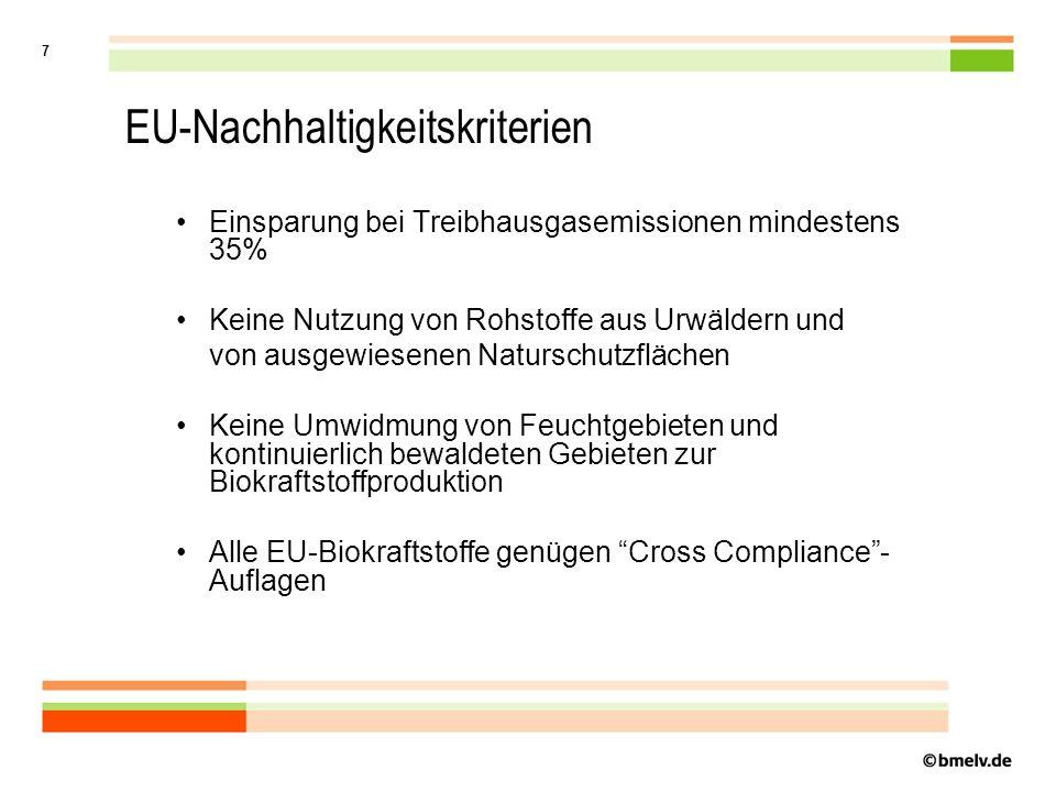 7 EU-Nachhaltigkeitskriterien Einsparung bei Treibhausgasemissionen mindestens 35% Keine Nutzung von Rohstoffe aus Urwäldern und von ausgewiesenen Naturschutzflächen Keine Umwidmung von Feuchtgebieten und kontinuierlich bewaldeten Gebieten zur Biokraftstoffproduktion Alle EU-Biokraftstoffe genügen Cross Compliance - Auflagen