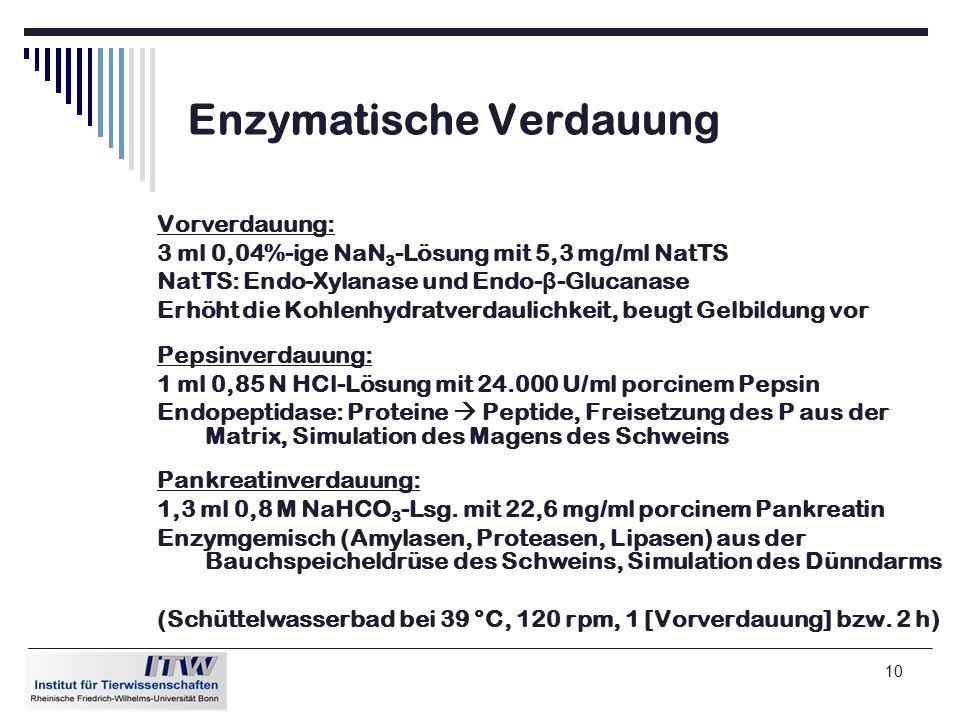 10 Enzymatische Verdauung Vorverdauung: 3 ml 0,04%-ige NaN 3 -Lösung mit 5,3 mg/ml NatTS NatTS: Endo-Xylanase und Endo- β -Glucanase Erhöht die Kohlenhydratverdaulichkeit, beugt Gelbildung vor Pepsinverdauung: 1 ml 0,85 N HCl-Lösung mit 24.000 U/ml porcinem Pepsin Endopeptidase: Proteine  Peptide, Freisetzung des P aus der Matrix, Simulation des Magens des Schweins Pankreatinverdauung: 1,3 ml 0,8 M NaHCO 3 -Lsg.