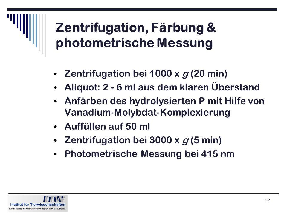 12 Zentrifugation, Färbung & photometrische Messung Zentrifugation bei 1000 x g (20 min) Aliquot: 2 - 6 ml aus dem klaren Überstand Anfärben des hydrolysierten P mit Hilfe von Vanadium-Molybdat-Komplexierung Auffüllen auf 50 ml Zentrifugation bei 3000 x g (5 min) Photometrische Messung bei 415 nm