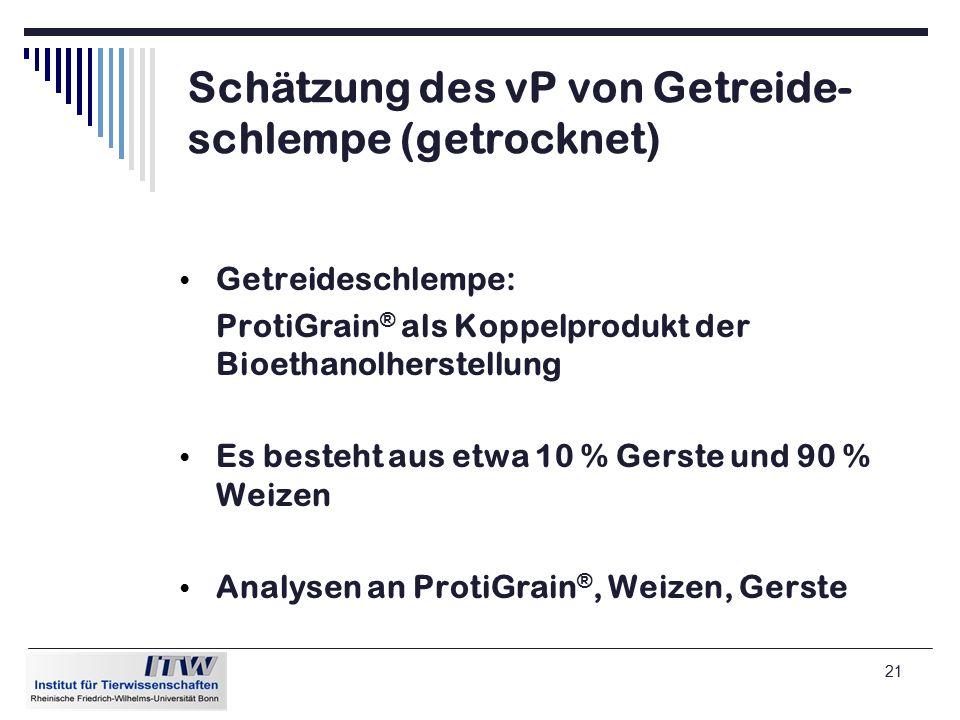 21 Schätzung des vP von Getreide- schlempe (getrocknet) Getreideschlempe: ProtiGrain ® als Koppelprodukt der Bioethanolherstellung Es besteht aus etwa 10 % Gerste und 90 % Weizen Analysen an ProtiGrain ®, Weizen, Gerste