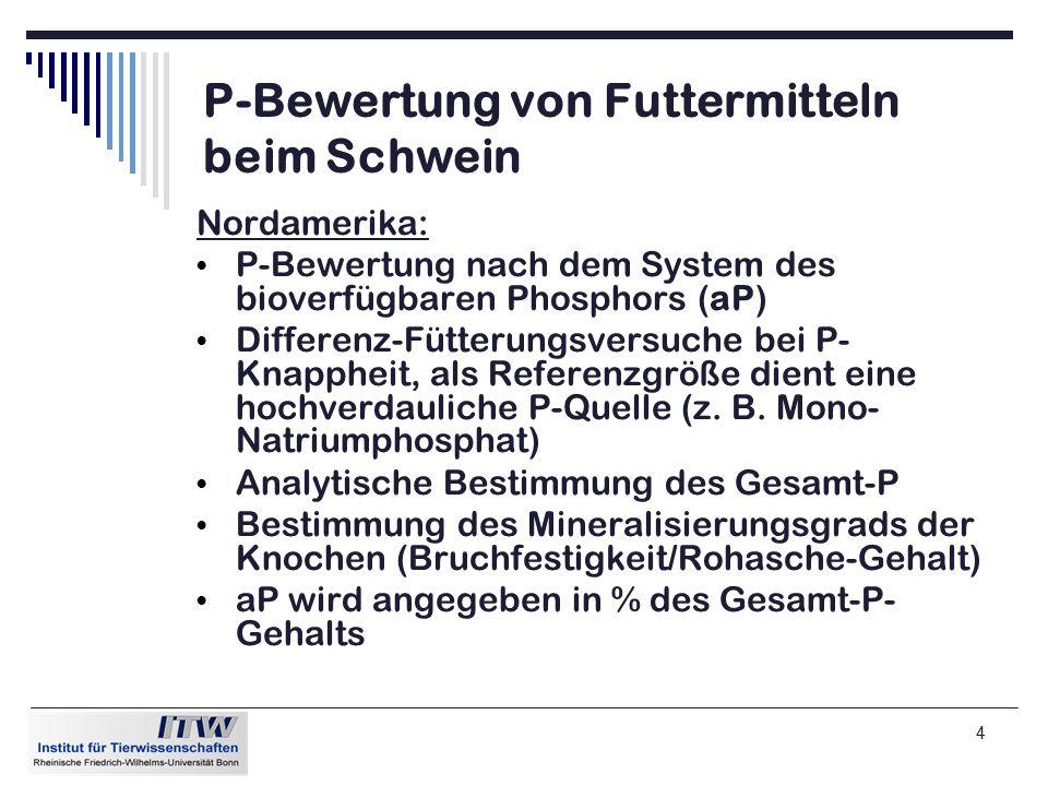 4 P-Bewertung von Futtermitteln beim Schwein Nordamerika: P-Bewertung nach dem System des bioverfügbaren Phosphors (aP) Differenz-Fütterungsversuche b
