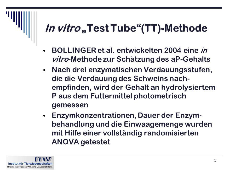 6 2. Standardisierung der Methode