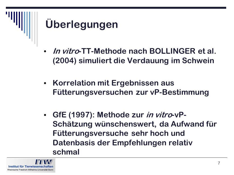 7 Überlegungen In vitro-TT-Methode nach BOLLINGER et al. (2004) simuliert die Verdauung im Schwein Korrelation mit Ergebnissen aus Fütterungsversuchen