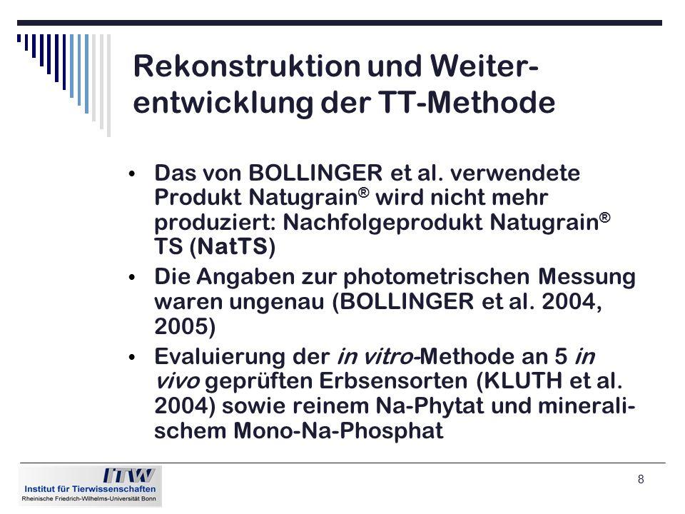 8 Rekonstruktion und Weiter- entwicklung der TT-Methode Das von BOLLINGER et al. verwendete Produkt Natugrain ® wird nicht mehr produziert: Nachfolgep