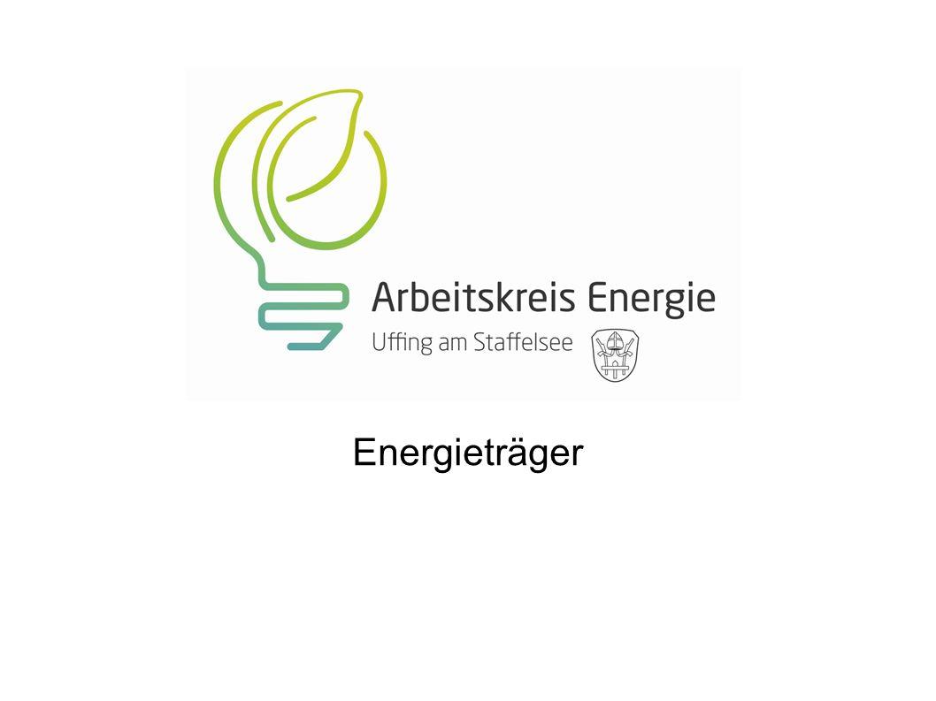 Energieinhalte Erdgas H: 10,5 kWh/m³ Flüssiggas: 12,8 kWh/kg Heizöl leicht, Diesel: 10,0 kWh/l Superbenzin: 8,8 kWh/l Steinkohle: 7 kWh/ kg Fichte: 1400 kWh/rm (Ster) Buche: 2100 kWh/rm (Ster) Holz-Hackschnitzel: 800 kWh/Srm Holz-Pellets: 4,9 kWh/kg Paraffin (Kerzenwachs): 12,5 kWh/kg