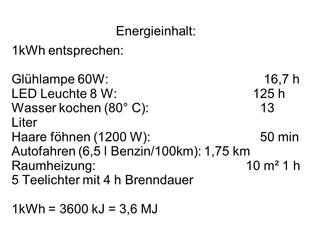 Energieinhalt: 1kWh entsprechen: Glühlampe 60W: 16,7 h LED Leuchte 8 W: 125 h Wasser kochen (80° C): 13 Liter Haare föhnen (1200 W): 50 min Autofahren (6,5 l Benzin/100km): 1,75 km Raumheizung: 10 m² 1 h 5 Teelichter mit 4 h Brenndauer 1kWh = 3600 kJ = 3,6 MJ