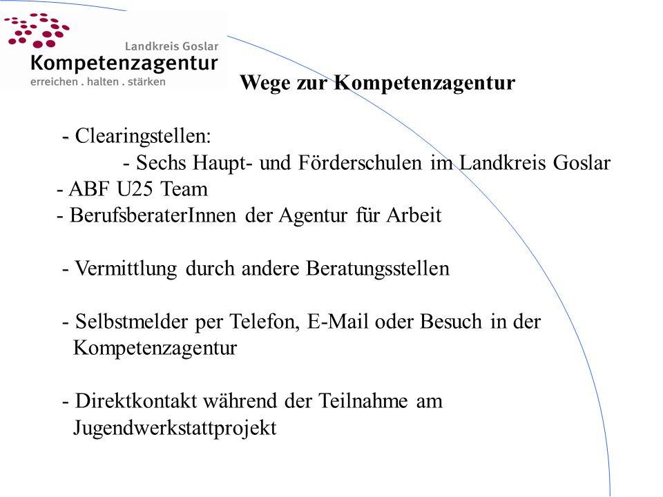 5 Wege zur Kompetenzagentur - - Clearingstellen: - Sechs Haupt- und Förderschulen im Landkreis Goslar - ABF U25 Team - BerufsberaterInnen der Agentur für Arbeit - Vermittlung durch andere Beratungsstellen - Selbstmelder per Telefon, E-Mail oder Besuch in der Kompetenzagentur - Direktkontakt während der Teilnahme am Jugendwerkstattprojekt