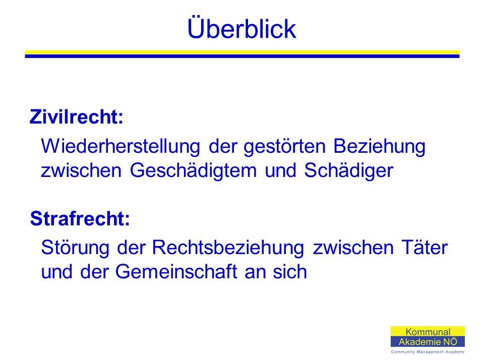 Überblick Zivilrecht: Wiederherstellung der gestörten Beziehung zwischen Geschädigtem und Schädiger Strafrecht: Störung der Rechtsbeziehung zwischen T