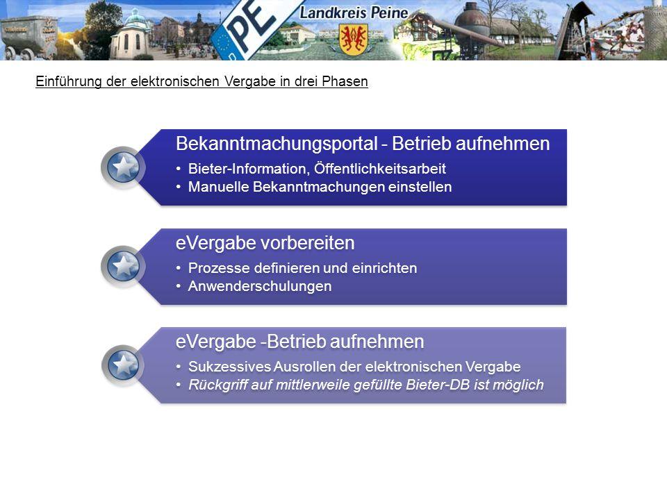 Vorbereitungen und Nutzung der eVergabe- Lösung der Deutschen eVergabe Schulungen: September 2010 > Vergabestelle > Administrator bzw.