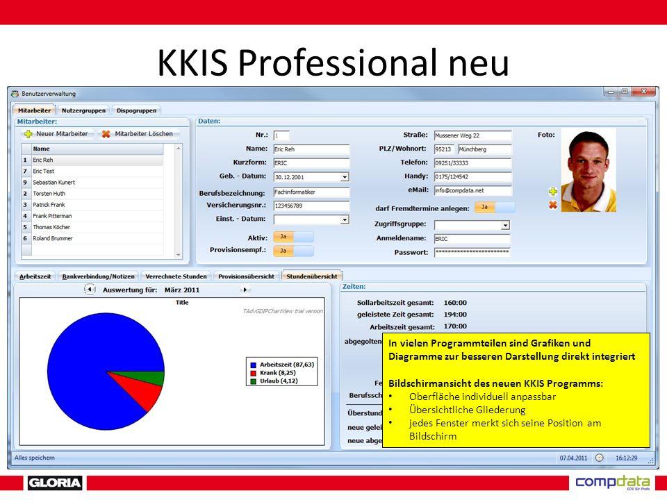 KKIS Professional neu In vielen Programmteilen sind Grafiken und Diagramme zur besseren Darstellung direkt integriert Bildschirmansicht des neuen KKIS Programms: Oberfläche individuell anpassbar Übersichtliche Gliederung jedes Fenster merkt sich seine Position am Bildschirm