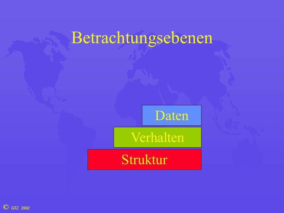 © GTZ 2002 Betrachtungsebenen Struktur Verhalten Daten