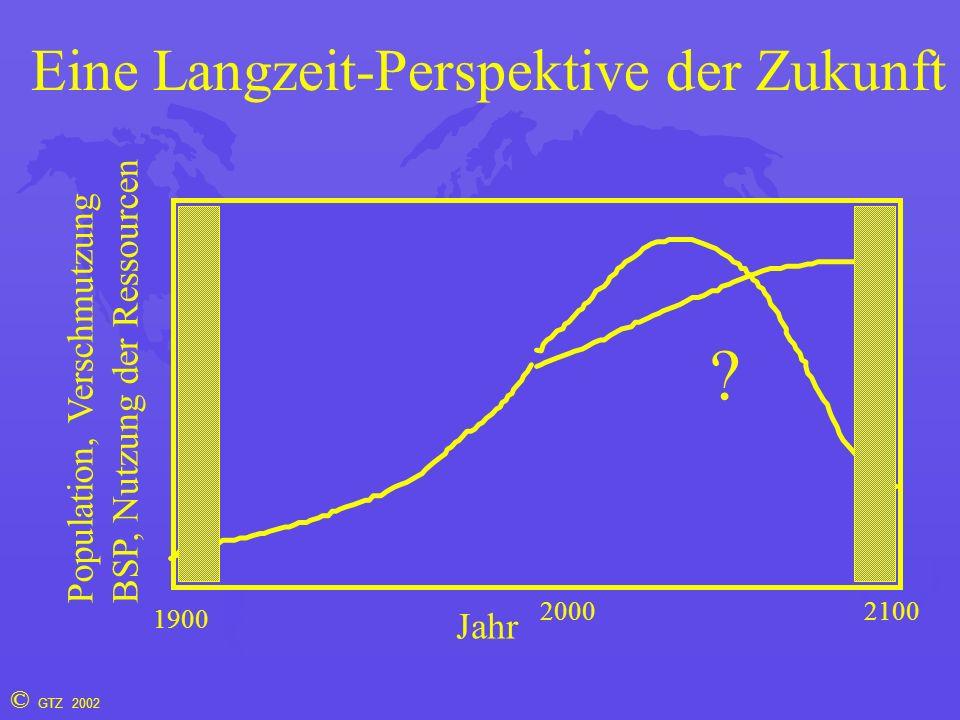 © GTZ 2002 Eine Langzeit-Perspektive der Zukunft 1900 20002100 .