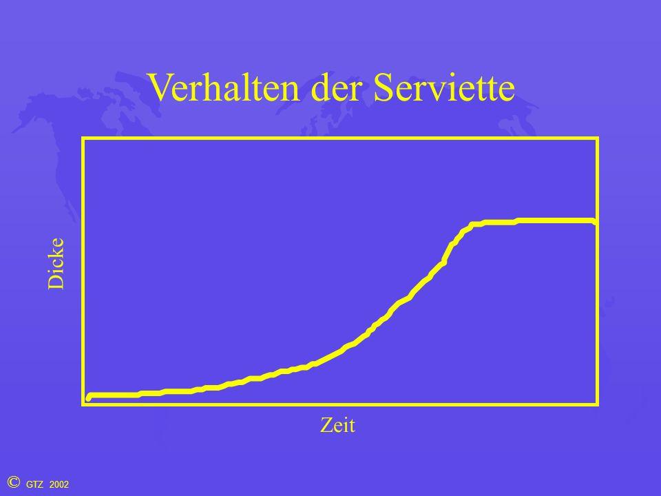 © GTZ 2002 Verhalten der Serviette Zeit Dicke