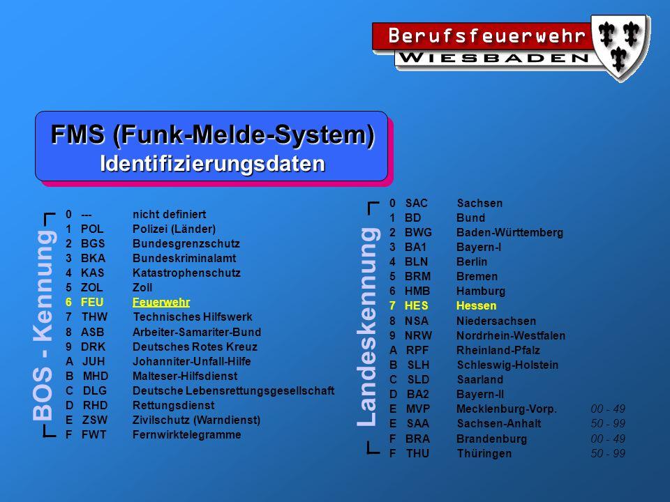 FMS (Funk-Melde-System) Identifizierungsdaten 0 ---nicht definiert 1 POLPolizei (Länder) 2 BGSBundesgrenzschutz 3 BKABundeskriminalamt 4 KAS Katastrop