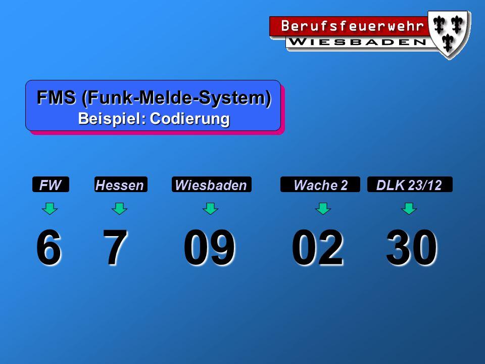 FMS (Funk-Melde-System) Statusmeldungen zur Leitstelle FMS - Handapparat Statusfestlegungen: 0 Notruf 30 sek.