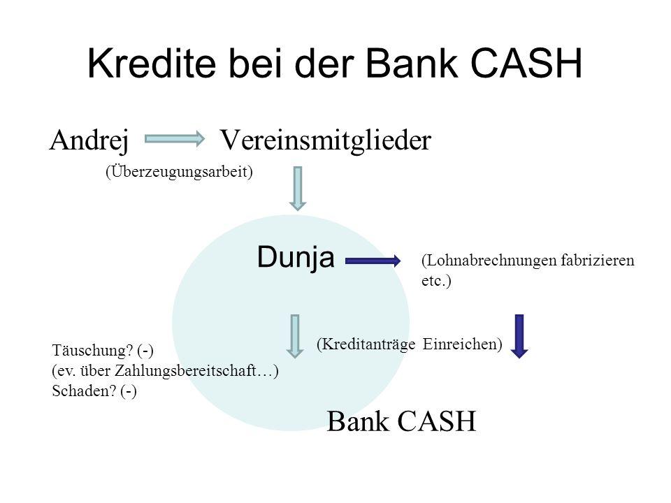 Kredite bei der Bank CASH Andrej Vereinsmitglieder (Überzeugungsarbeit) Dunja Bank CASH (Lohnabrechnungen fabrizieren etc.) (Kreditanträge Einreichen) Täuschung.