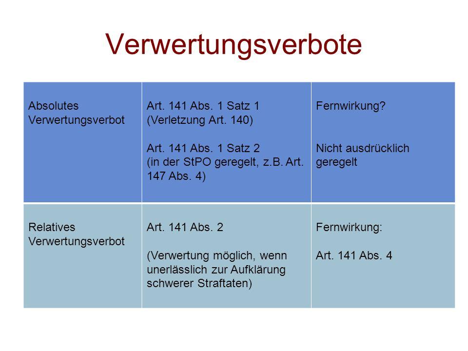 Verwertungsverbote Absolutes Verwertungsverbot Art. 141 Abs. 1 Satz 1 (Verletzung Art. 140) Art. 141 Abs. 1 Satz 2 (in der StPO geregelt, z.B. Art. 14