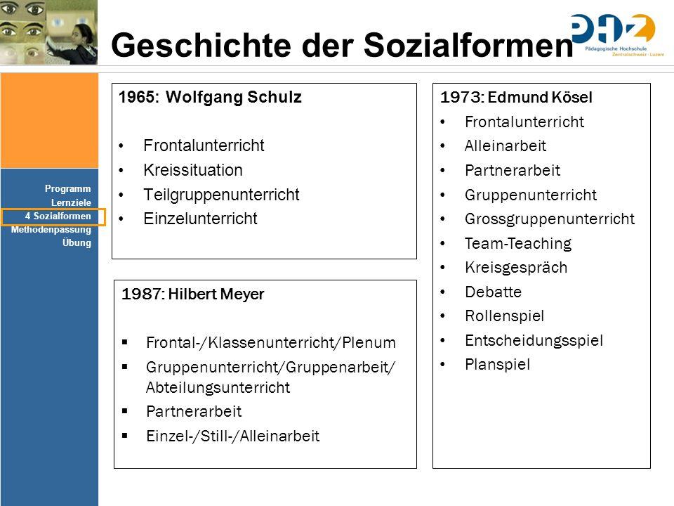 Programm Lernziele 4 Sozialformen Methodenpassung Übung Geschichte der Sozialformen 1965: Wolfgang Schulz Frontalunterricht Kreissituation Teilgruppen