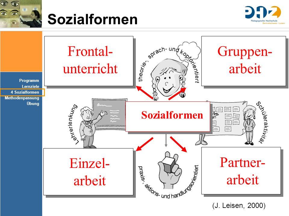Programm Lernziele 4 Sozialformen Methodenpassung Übung Sozialformen Frontal- unterricht Gruppen- arbeit Einzel- arbeit Partner- arbeit Sozialformen (