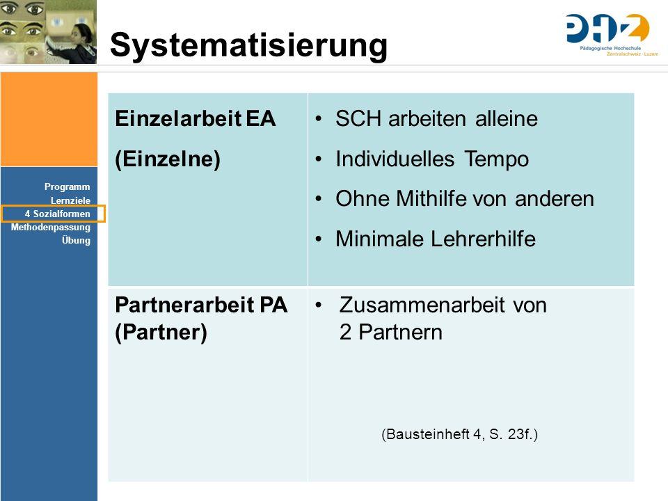 Programm Lernziele 4 Sozialformen Methodenpassung Übung Systematisierung Einzelarbeit EA (Einzelne) SCH arbeiten alleine Individuelles Tempo Ohne Mith