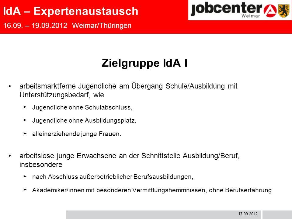IdA – Expertenaustausch 16.09.