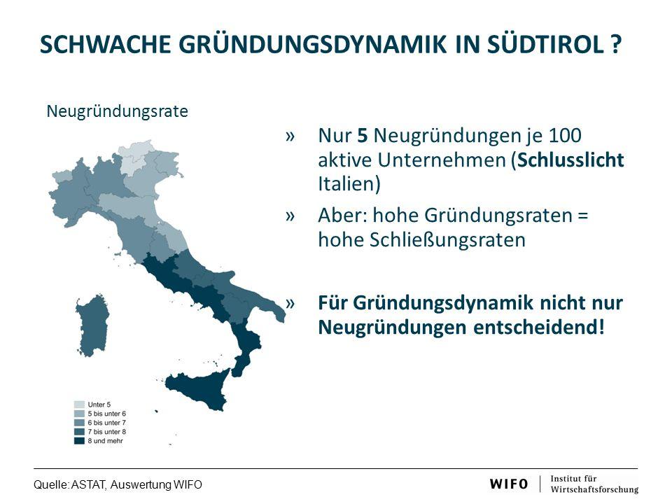 »Nur 5 Neugründungen je 100 aktive Unternehmen (Schlusslicht Italien) »Aber: hohe Gründungsraten = hohe Schließungsraten »Für Gründungsdynamik nicht nur Neugründungen entscheidend.