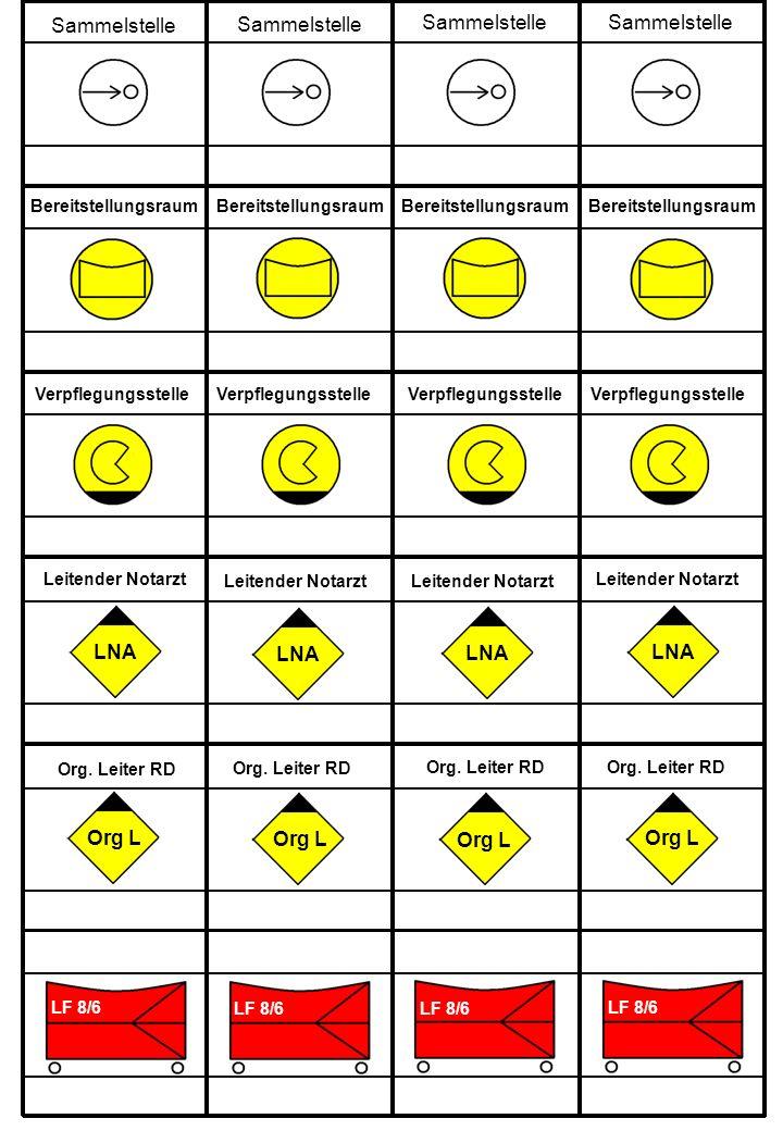 Sammelstelle Bereitstellungsraum Verpflegungsstelle LNA Leitender Notarzt Org L Org. Leiter RD LF 8/6