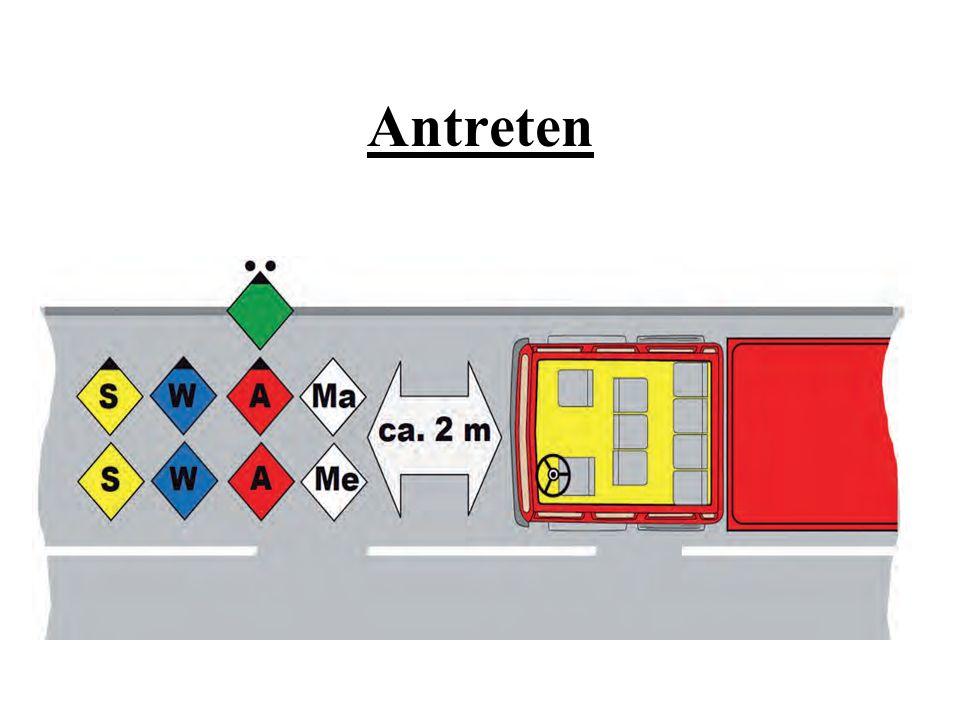 Unfallfahrzeug stabilisieren In der Leistungsprüfung Melder zieht die Handbremse an und schaltet Zündung aus Angriffstrupp bringt Unterlegkeile unter einem Rad der Hinterachse an Angriffstrupp unterbaut das Unfallfahrzeug
