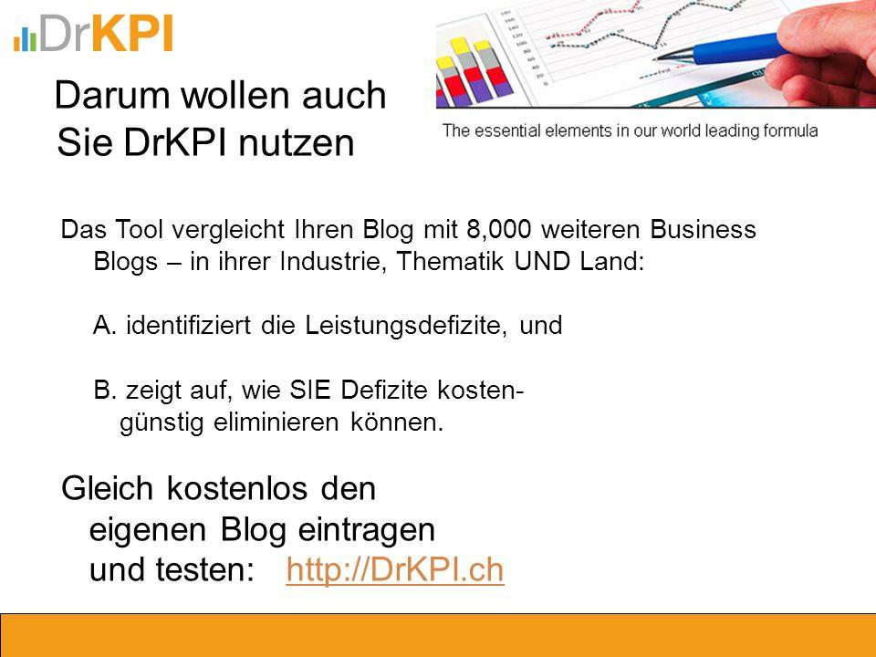 Darum wollen auch Sie DrKPI nutzen Das Tool vergleicht Ihren Blog mit 8,000 weiteren Business Blogs – in ihrer Industrie, Thematik UND Land: A. identi